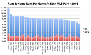 MLB-Parks-2014-1024x614.png